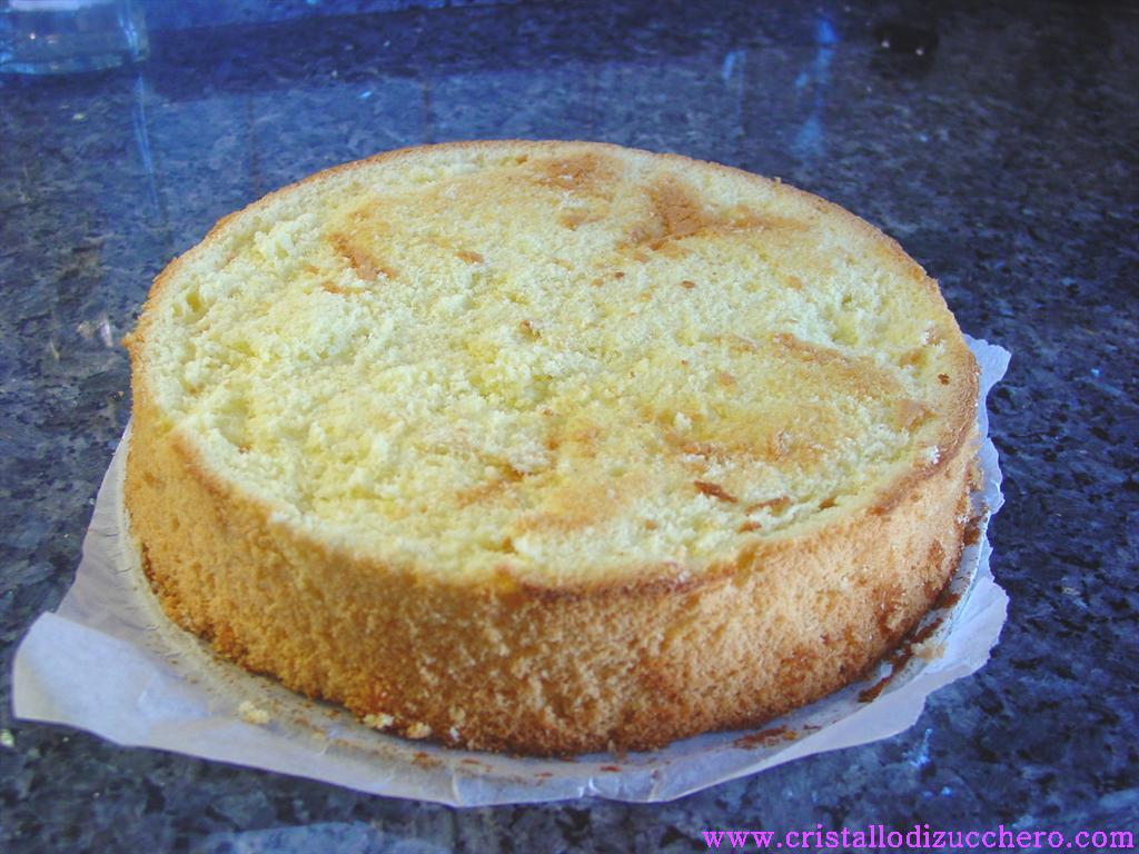 Tutorial Come Rivestire Una Torta Con Pasta Di Zucchero