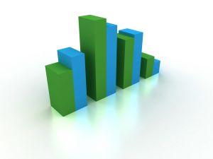 statistici in timp real WordPress