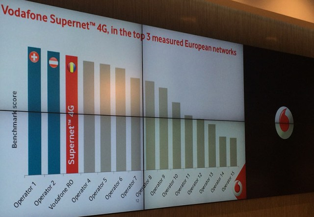 top internet pe retelele mobile in europa