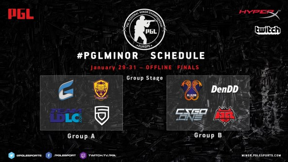 pgl minor groups
