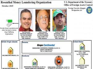 El organigrama del Departamento del Tesoro, sobre las actividades de lavado dinero del narcotráfico.