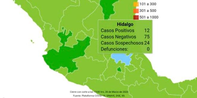 Suman en Hidalgo 12 casos positivos de coronavirus
