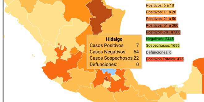 Covid-19/coronavirus/Hidalgo