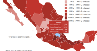 Hidalgo 4 mil contagios Covid-19: Ssa