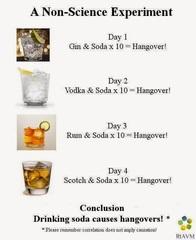 causationvscorrelation%20alcohol.jpg