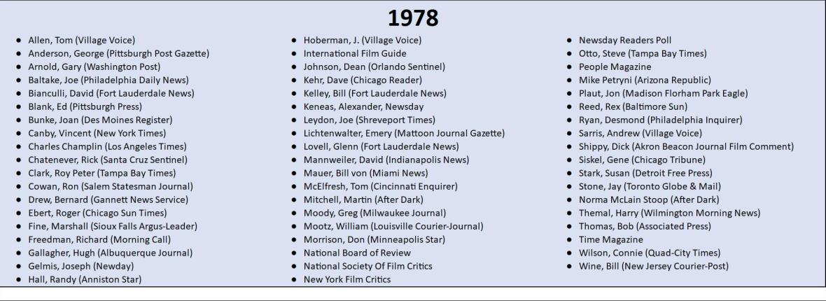1978 Top 10 Lists