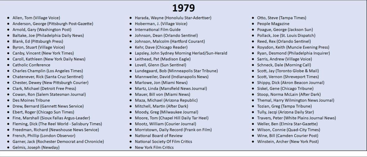 1979 Top 10 Lists