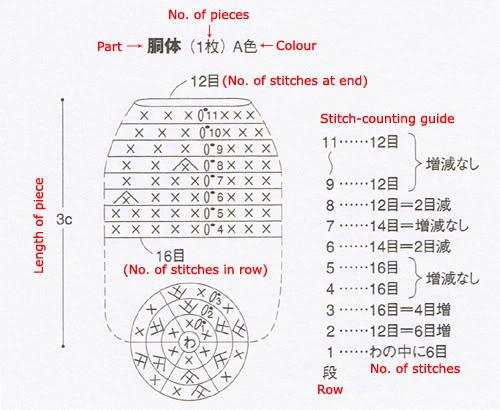 JAPANESE CROCHET HELPERS – Crochet