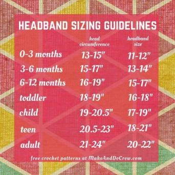 DIY-hat-headband-sizing-guidelines-baby-adult-2