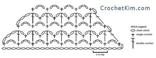 Solaris Shawl CrochetKim Free Crochet Pattern