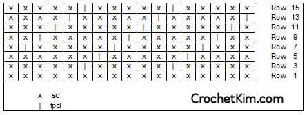 CrochetKim Free Crochet Pattern | Afternoon Tide Throw