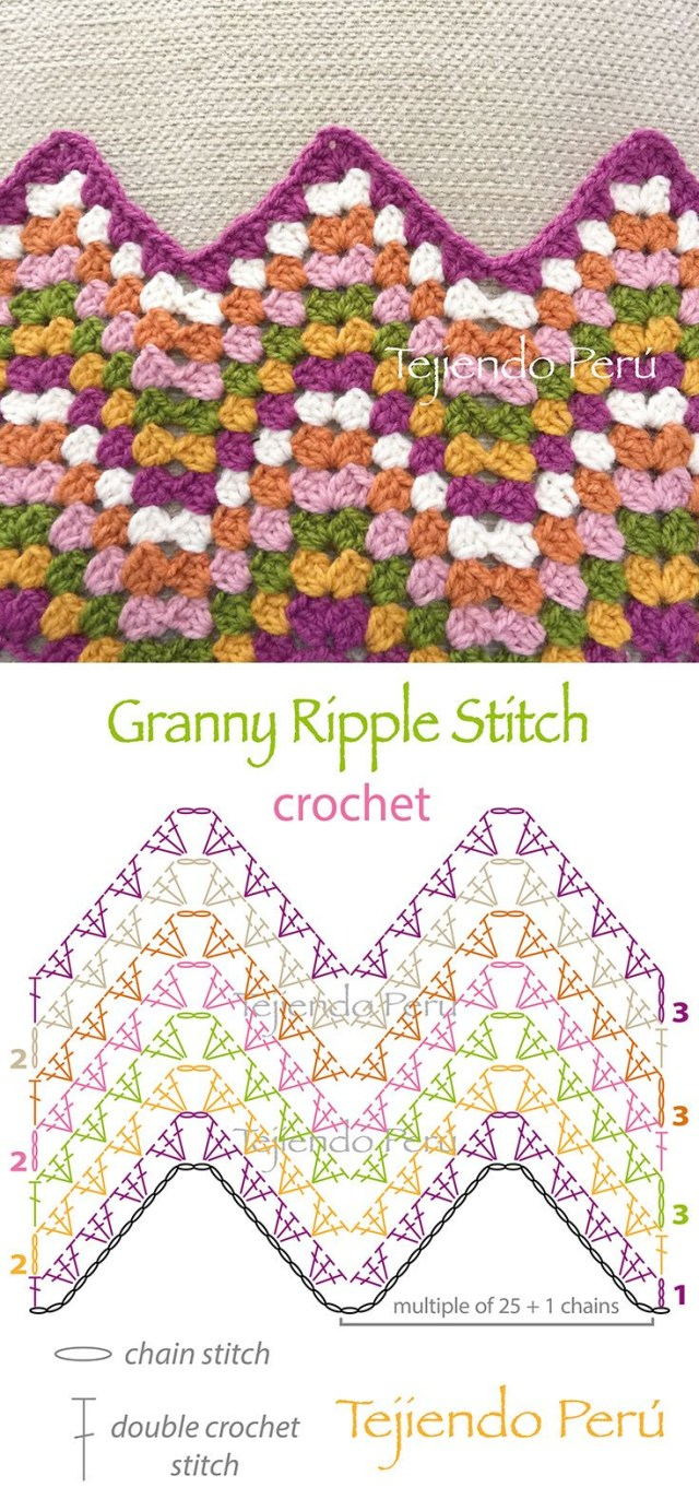 Chevron Zig Zag Crochet Pattern Crochet Granny Ripple Stitch Diagram Or Pattern Puntos Fantasa