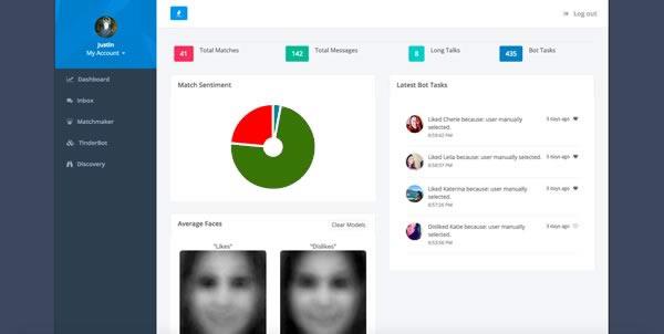 Tinderbox dashboard