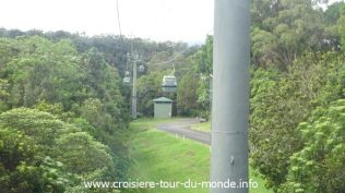 Croisière tour du monde 2019 Yorkeys Knob Cairns Australie