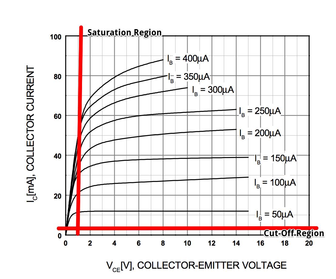 Transistor to drive IR led using ESP8266