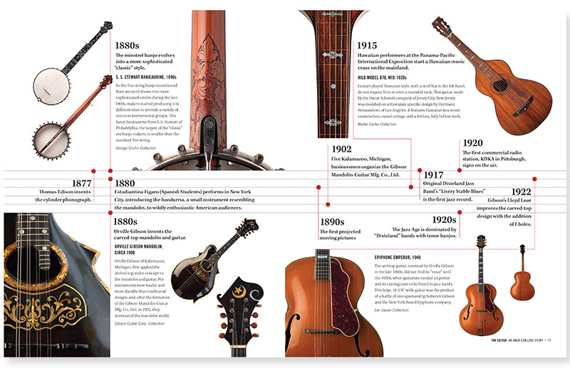 Cronin-Creative-Clarity-By-Design-Tennessee-State-Museum-book-timeline-2