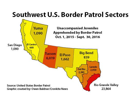 Southwest U.S. Border Patrol Sectors
