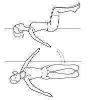 Rotación de cintura