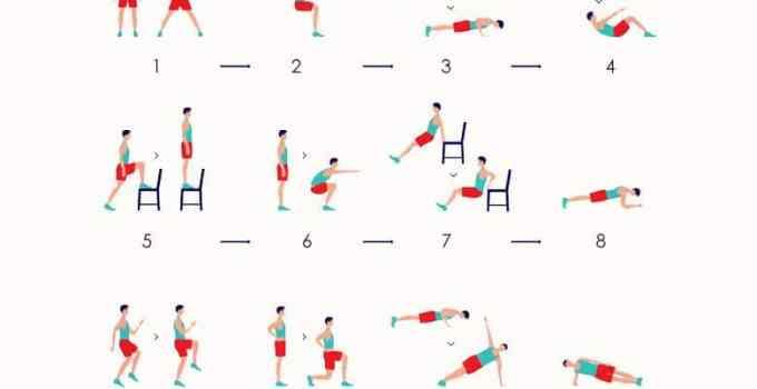 Rutina de 7 minutos de ejercicios al día