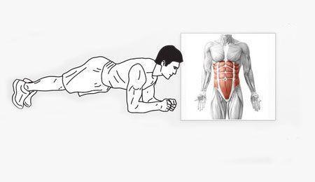 Plancha. Rutina definitiva de abdominales.