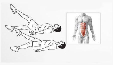Tijeras. Rutina definitiva de abdominales.