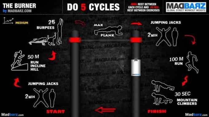 ejercicios-de-calistenia-quemar-grasa