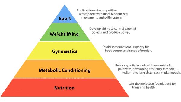 relación-nutrición-y-entrenamiento