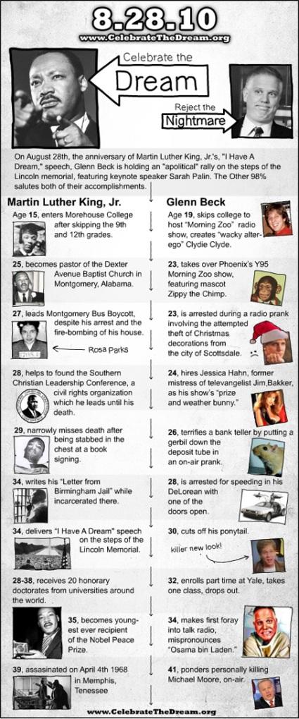 Beck-MLK_flow-chart.jpg