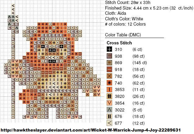 Ewok Cross Stitch Chart – Cross-Stitch