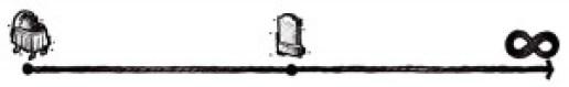 GCS-Secondary-Investigation-Illustration-20-1024x157