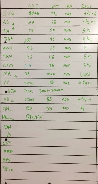 CROSSFIT 323 WOD RESULTS - 2/21 PART 1