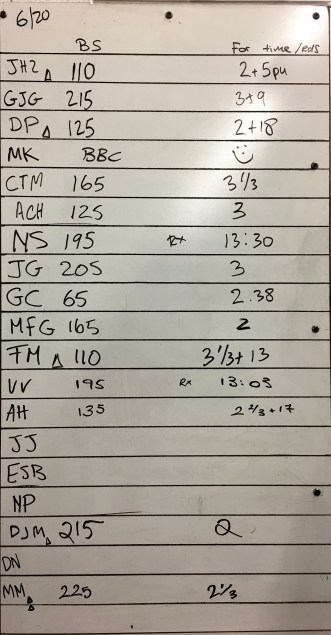 CROSSFIT 323 WOD RESULTS - 6/20 PART 1