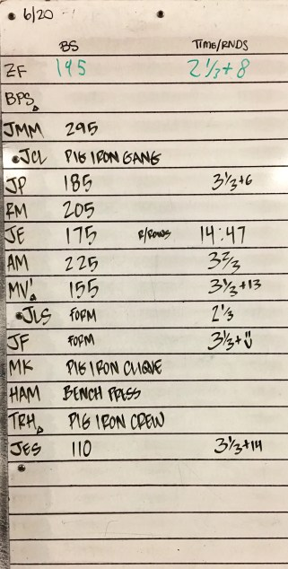 CROSSFIT 323 WOD RESULTS - 6/20 PART 2
