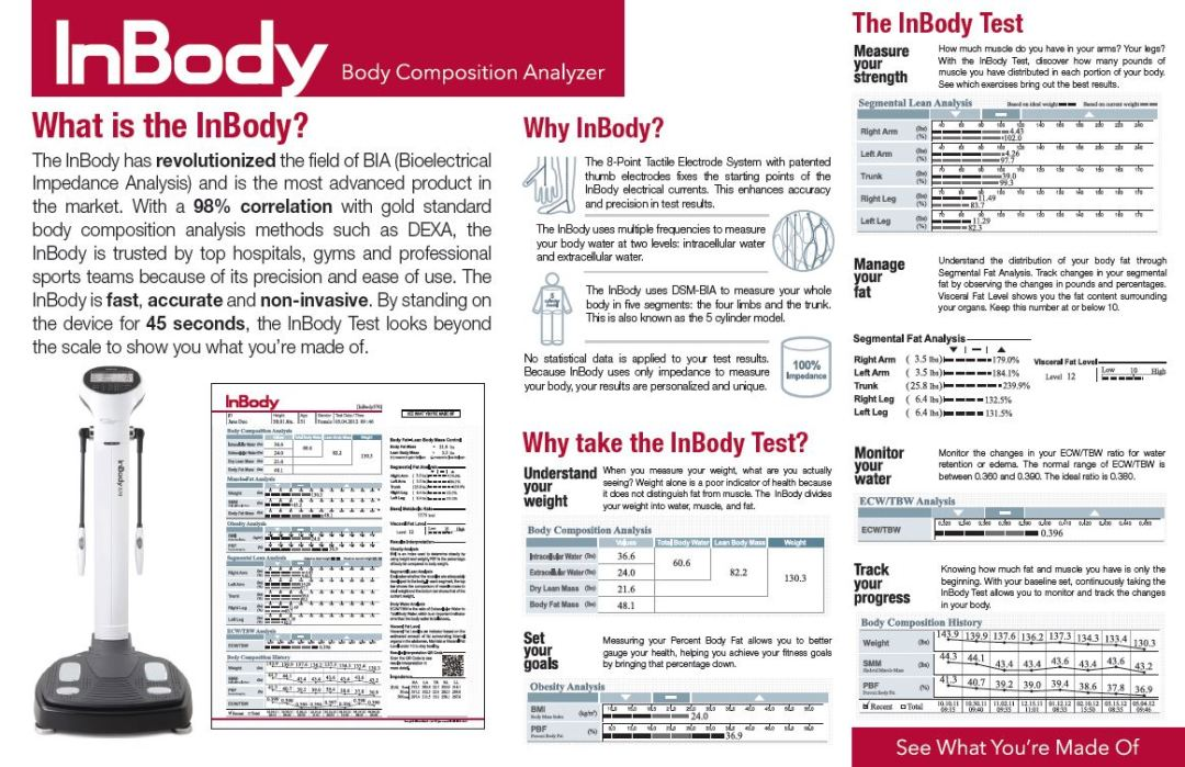 accurate body fat percentage pictures