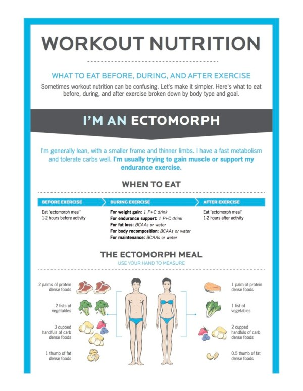 Printable-Workout-Nutrition-Infographic
