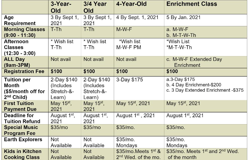 Cross Roads Preschool 2021 Class Pricing Chart