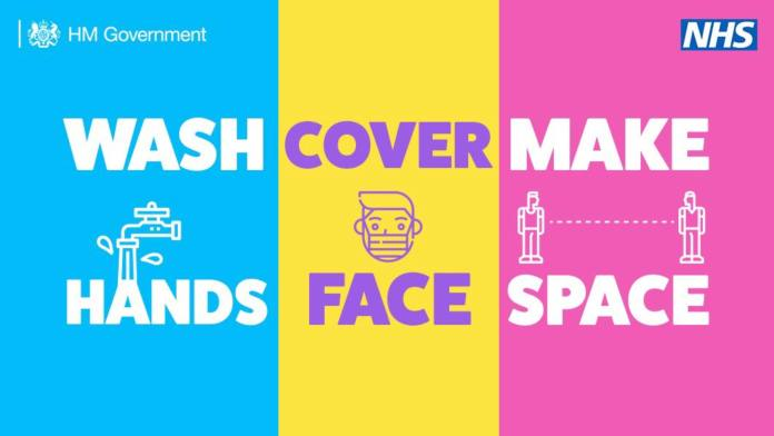 Wash Hands Cover Face Make Space