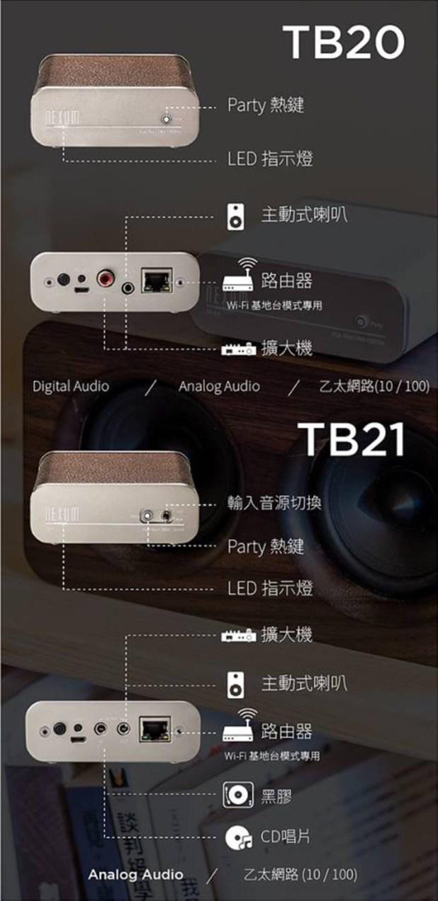 TuneBox2:讓老音響更聰明,整個家都是我的個人電台 content_12324999_1246709798675824_581703014_n