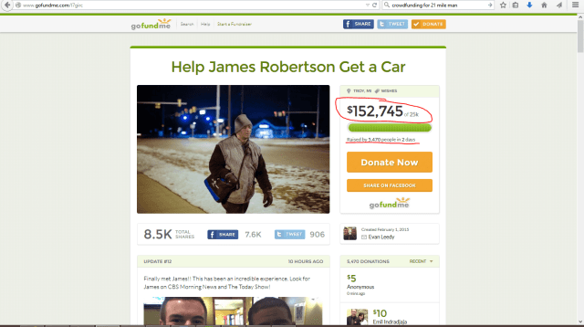 How to have a successful crowdfunding campaign in 48 hours.