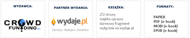parametry ksiazki crowdfunding