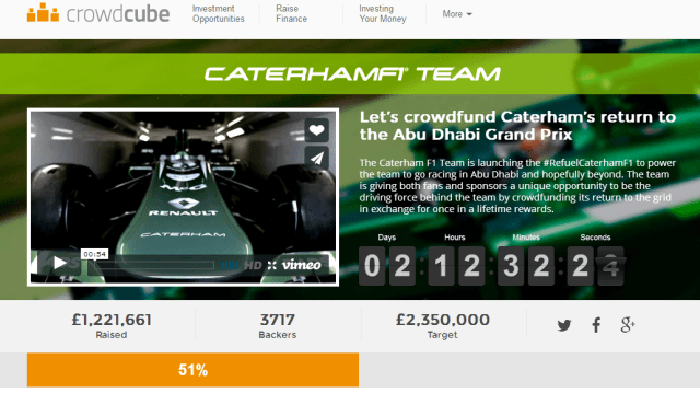caterham crowdcube 1