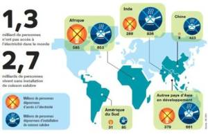 Crowdfundingmagasine_Total_-populations-acces-energie-acces-energie-schema-full