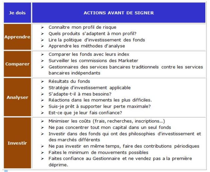Principes et conseils pour le futur investisseur