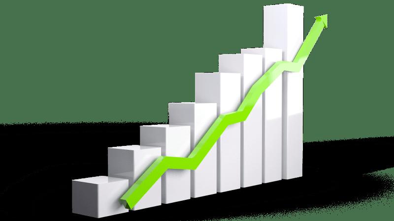 Top 5 Performing Mid-Cap Funds