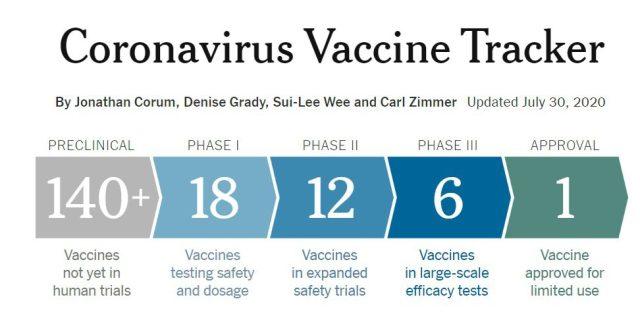 Russia's Coronavirus Vaccine