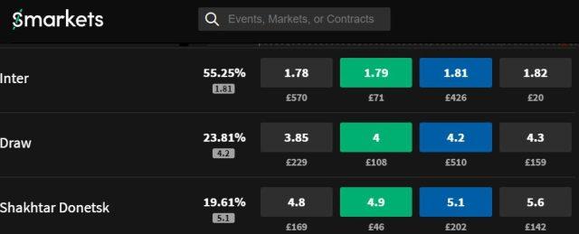 Inter Milan vs Shakhtar Donetsk Predictions and Betting Analysis