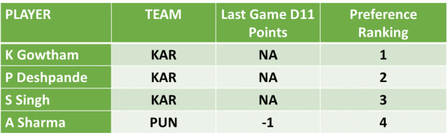 KAR vs PUN Dream11 Predictions