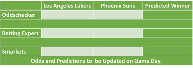Los Angeles Lakers vs Phoenix Suns NBA Odds and Predictions