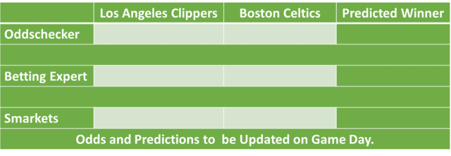 Boston Celtics vs Los Angeles Clippers NBA Odds and Predictions