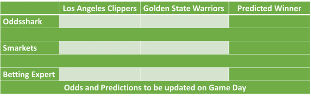 Los Angeles Clippers vs Golden State Warriors NBA Odds and Predictions